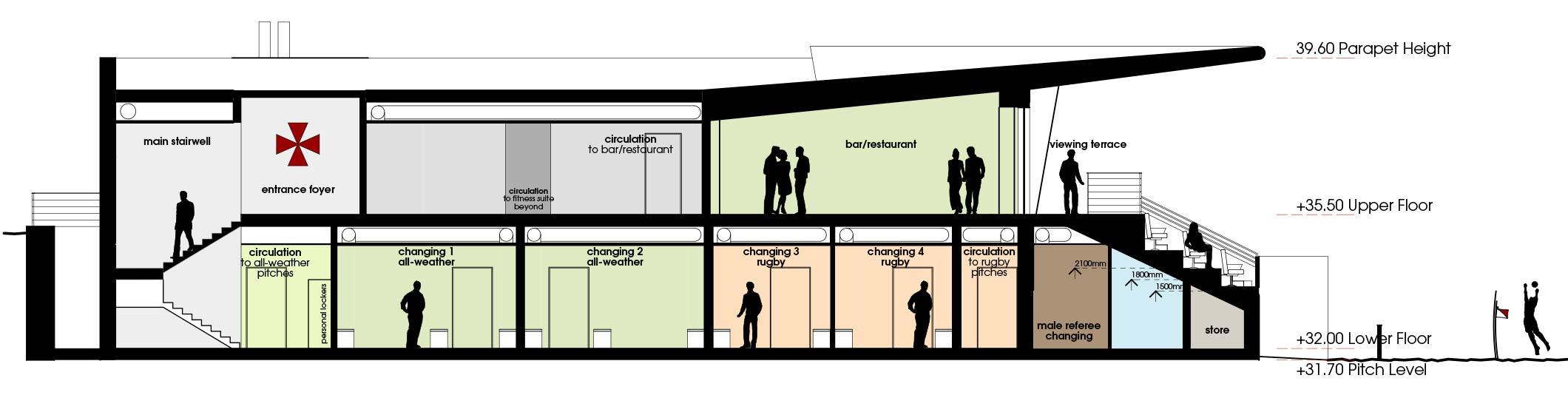 kilmarnock-rfc-plans-side